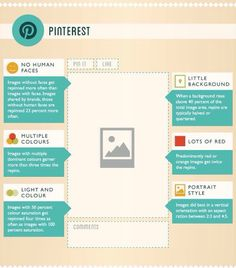 #howto #create #perfect #posts on #SocialMedia