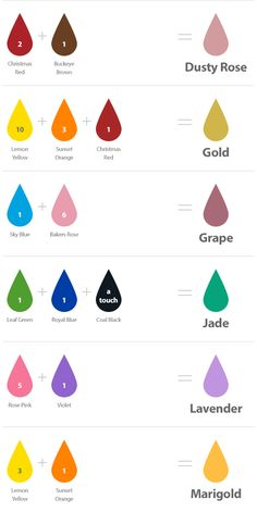Color Formula Guide We believe that life is colorful and we want you to have your creations be whatever color you can dream of. You can see our existing colors on our product page or use our color creation chart below. Conventional Color Liqua-gel COLOR NUMBERS ARE PANTONE CONTACT US FOR MORE ©2015 Chefmaster, All…