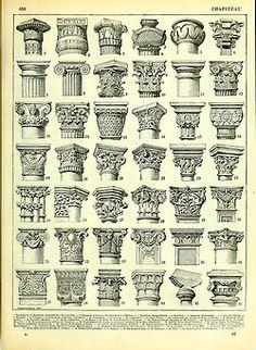 An illustration for an article about columns inNouveau Larousse illustré(1898)