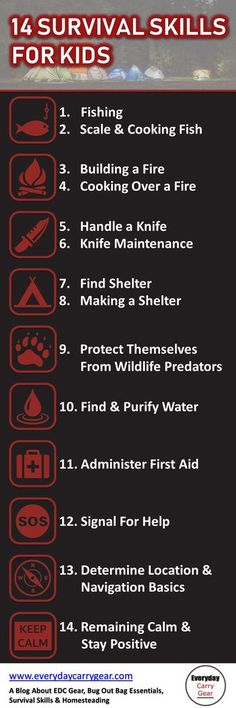 14 Survival Skills For Kids - Life is not always easy, and keeping in mind the current political situations, everyone should be prepared for the most adverse of situations. Given the number of natural calamities striking the world over and the suddenness and catastrophic nature of these disasters, it is best that every individual of the family is well prepared and have the most basic of survival skills learnt. #prepping #preparedness #prepper #survival #shtf