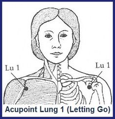 1000+ images about Acupressure/Acupuncture Points on ...