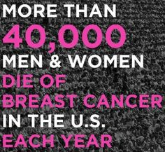 MARK YOUR CALENDAR  October is Breast Cancer Awareness Month! Cancer Facts 882668c84