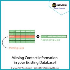 Enrich your database with relevant contact information #dataappending #email #address #website #data #database #marketing #branding #businessgrowth #usa #france Data Cleansing, Data Conversion, Marketing Branding, Data Processing, Data Entry, Data Collection, Email Address, Periodic Table, Management
