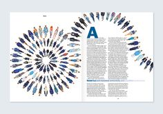 This demonstrates a simple layout that we can opt for our yearbook. The combination of the both people and circle will catch the reader's eyes as well. Yearbook Pages, Yearbook Layouts, Yearbook Design, Yearbook Theme, Yearbook Covers, Yearbook Spreads, Yearbook Ideas, Newspaper Layout, Newspaper Design