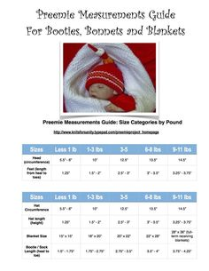 Hat Size Chart For The Preemie Project  Crochet