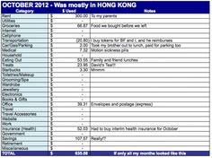 The-Budgeting-and-Expense-Tracking-Tool-October-2012-Budget-Expenses