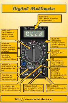 Introduction to Digital Multimeter - Multimeters Basic Electrical Wiring, Electrical Circuit Diagram, Electrical Projects, Electrical Installation, Electronics Basics, Electronics Components, Electronics Projects, Electronic Circuit Projects, Electronic Engineering