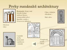Výsledek obrázku pro gotický sloh pracovní list