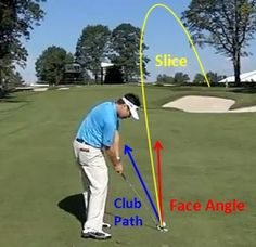 Expert Golf Tips For Beginners Of The Game. Golf is enjoyed by many worldwide, and it is not a sport that is limited to one particular age group. Not many things can beat being out on a golf course o Golf Slice, Golf Putting Tips, Club Face, Golf Videos, Golf Instruction, Driving Tips, Golf Exercises, Golf Tips For Beginners, Golf Training