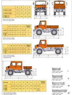 Unimog drawing gearbox caja de cambios schaltgetriebe off u1400dimg 731962 pixels fandeluxe Gallery