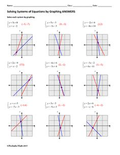 Writing Standard Form Equations given a Point and Slope (C ...