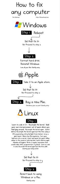 ¿Cómo reparar cualquier computador? [Humor]