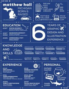 INFOGRAPHIC RESUME by matthew hall at Coroflot.com