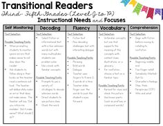 SO MUCH great information and FREEBIES abut Transitional Readers!  This posts follows chapter 5 of The Next Step in Guided Reading.