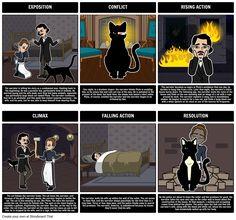 7 Best The Black Cat Images Edgar Allan Poe Edgar Allen Poe