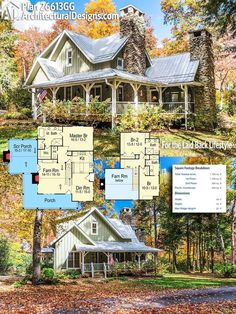 Architectural Design Rugged and Rustic House Plan This two story home gives you of heated living space. Rustic House Plans, Dream House Plans, Farmhouse Plans, Small House Plans, House Floor Plans, My Dream Home, Cottage Floor Plans, Porch House Plans, Bungalow House Plans