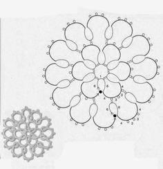 Sezione Hobbystica | La bellezza del fatto a mano...Can be done with a needle...