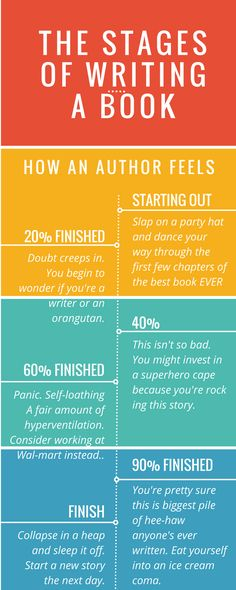The Stages of Writing a Book- How an Author Feels (1)