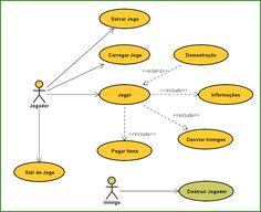 http://devgamespucpr.blogspot.com.br/2010/07/projeto-final-2-etapa.html