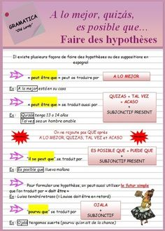 Faire des suppositions, des hypothèses (ficha) - ¡Olé Lardy! French Language Learning, Spanish Language, Learning Spanish, Fun Learning, Learning Activities, Subjunctive Spanish, Spanish Grammar, Spanish Phrases, Spanish Lessons