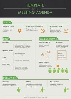 MeetingAgendaTemplate  Agendas    Template And