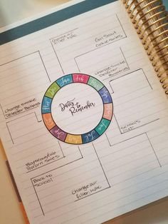 Easy Bullet Journal Ideas To Well Organize & Accelerate Your Ambitious Goals Planner Stickers, Journal Stickers, Bullet Journal Notebook, Bullet Journal Inspiration, Bujo, Passion Planner, Erin Condren Life Planner, Planner Organization, Filofax