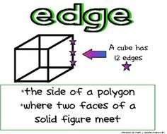 downloadable Geometry vocab card