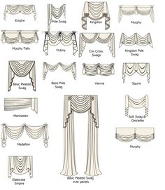 Miami Drapery Design: Swags and Valances