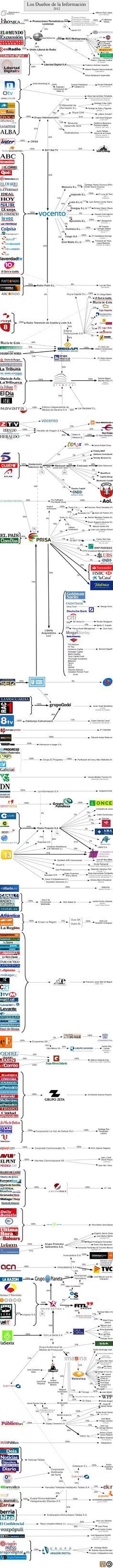 News media schema
