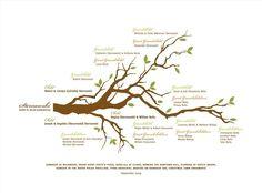 Family Tree Art - Make something like this for GM & GD