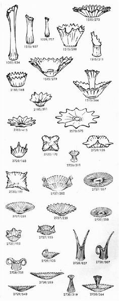 A chart for identifying depression glass patterns.
