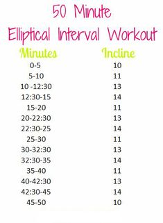 50 Min Elliptical Interval Workout | Posted By: CustomWeightLossProgram.com