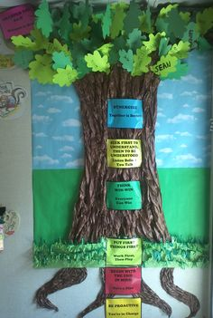 7 Habits Tree - Love the kids names on the leaves! Other leadership in the classroom ideas at lisasleaders.blogspot.com also visit http://www.teacherspayteachers.com/Product/Leadership-Social-Sharpen-the-Saw-Bingo-1306224