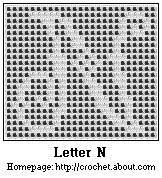 Letter N of Checkered Alphabet Free Chart For Cross-Stitch or Filet