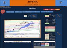 البورصة المصرية |  شركة عربية اون لاين | التحليل الفني |  27-2-2017 | بورصة | الاسهم