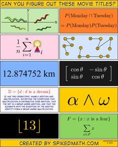 Bron: Spiked Math Comics