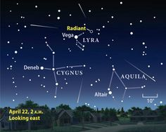 #Lyrid #Meteor Shower Under Dark New-Moon Skies, Plus Mars and Saturn -