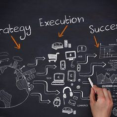 Il successo deriva sempre da una buona strategia iniziale! #strategy #execution #success #successo #strategia #agencylife #work #marketing #branding #picoftheday #bestoftheday #phootoftheday #milan #milano #womboit