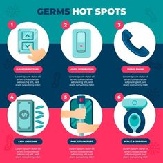 Infographic with germs hot spots set , Timeline Infographic, Infographic Templates, License Photo, Medical Icon, Timeline Design, Isometric Design, Retro Color, Photos For Sale, Hand Sanitizer
