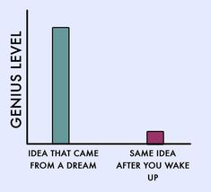 11 Charts That Perfectly Sum Up Being A Creative Writing Major - also how Twilight was born Creative Writing Major, Cool Writing, Writing A Book, Writing Quotes, Writing Advice, Writing Prompts, Writing Ideas, Steve Jobs, Professor