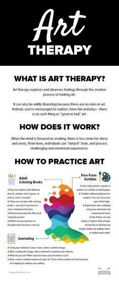 art as therapy - seven functions of art | counseling | pinterest, Presentation templates