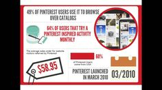 http://www.TechieSense.com 60 Facts About Pinterest