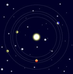 Dance of the sub-Neptunes: a planetary system in resonance