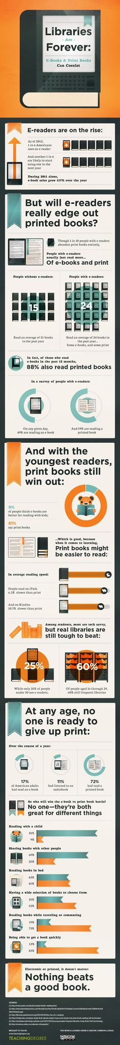 Electronic or print – it doesn't really matter. What really matters is to find the good book. Well, you can always count on the librarian.