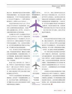 China Investment: USA 2014 | China Investment Newsdesk Media