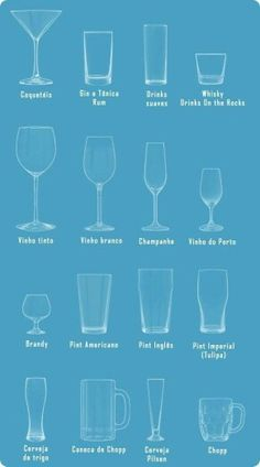 Tipos de copos...