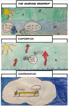 The Water Cycle and Book Creator! Book Creator, The Creator, Water Cycle, Teaching Science, Comic Strips, Case Study, Ipad, Tech, Writing