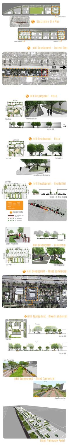 LDA 191 Urban Design - Spring 2013. Broadway Corridor, Sacramento. Presentation Boards p2