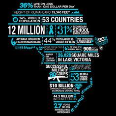 We <3 infographics!