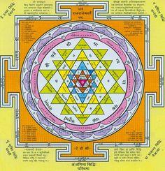 Shri Yantra, superior among all Yantra's